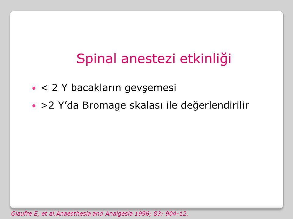 Spinal anestezi etkinliği < 2 Y bacakların gevşemesi >2 Y'da Bromage skalası ile değerlendirilir Giaufre E, et al.Anaesthesia and Analgesia 1996; 83: