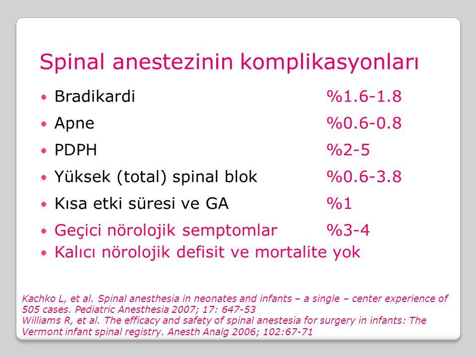 Spinal anestezinin komplikasyonları Bradikardi %1.6-1.8 Apne%0.6-0.8 PDPH%2-5 Yüksek (total) spinal blok%0.6-3.8 Kısa etki süresi ve GA %1 Geçici nöro