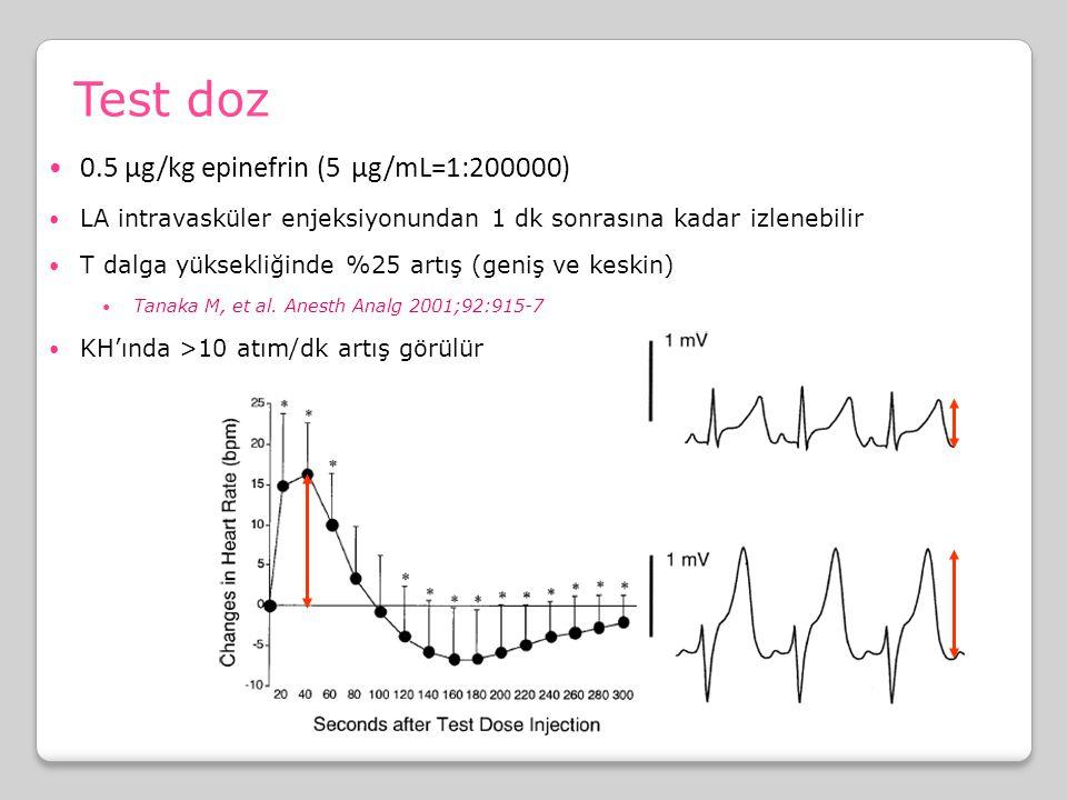 Test doz 0.5 μg/kg epinefrin (5 μg/mL=1:200000) LA intravasküler enjeksiyonundan 1 dk sonrasına kadar izlenebilir T dalga yüksekliğinde %25 artış (gen