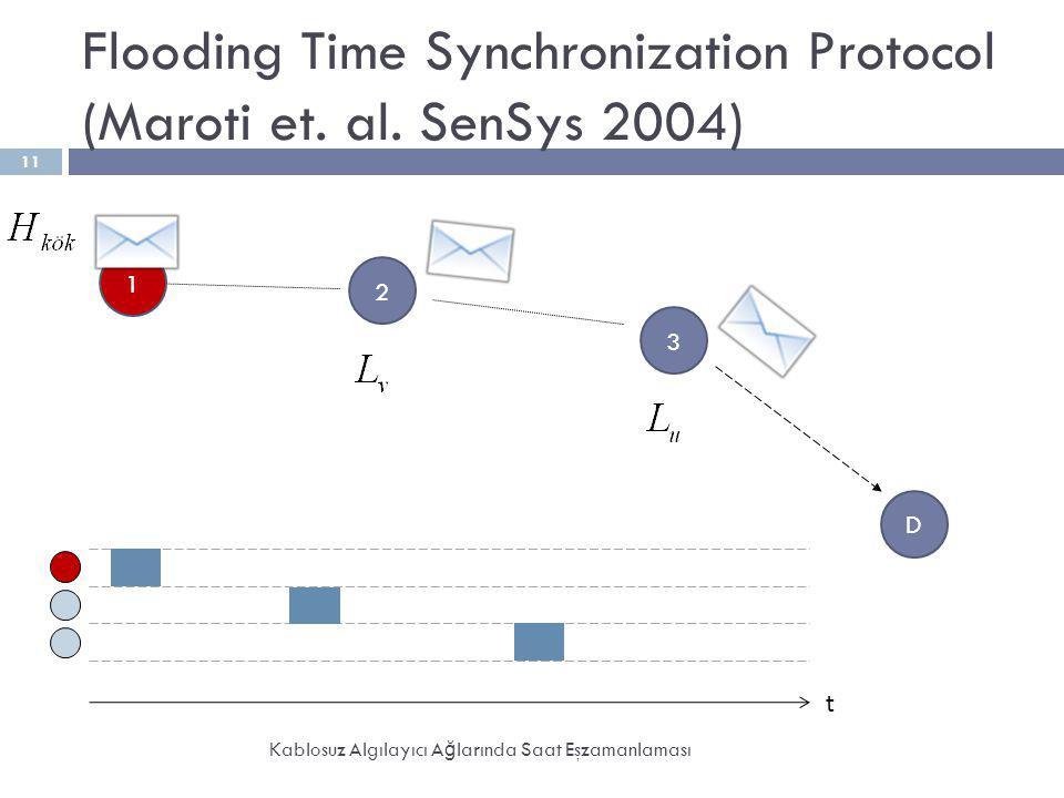 Flooding Time Synchronization Protocol (Maroti et. al. SenSys 2004) Kablosuz Algılayıcı A ğ larında Saat Eşzamanlaması 11 2 3 1 D t
