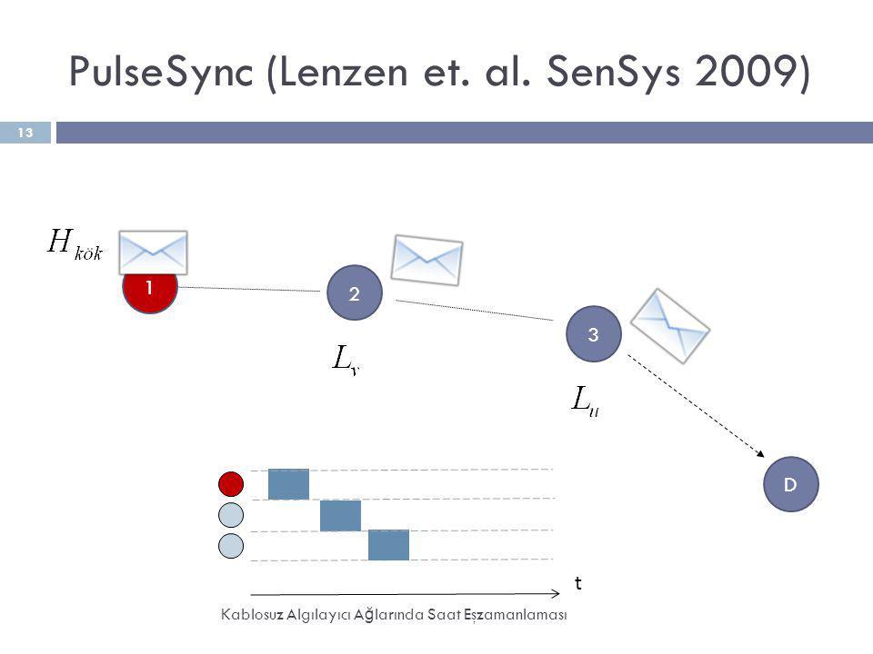 PulseSync (Lenzen et. al. SenSys 2009) Kablosuz Algılayıcı A ğ larında Saat Eşzamanlaması 13 2 3 1 D t