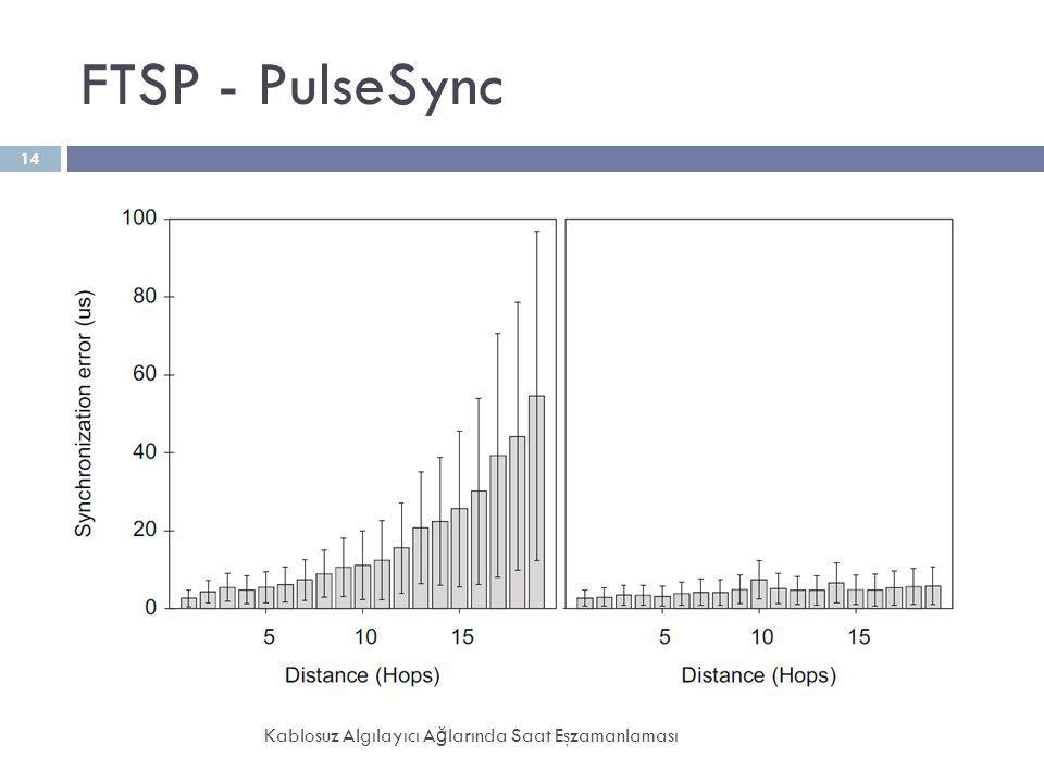 FTSP - PulseSync Kablosuz Algılayıcı A ğ larında Saat Eşzamanlaması 14