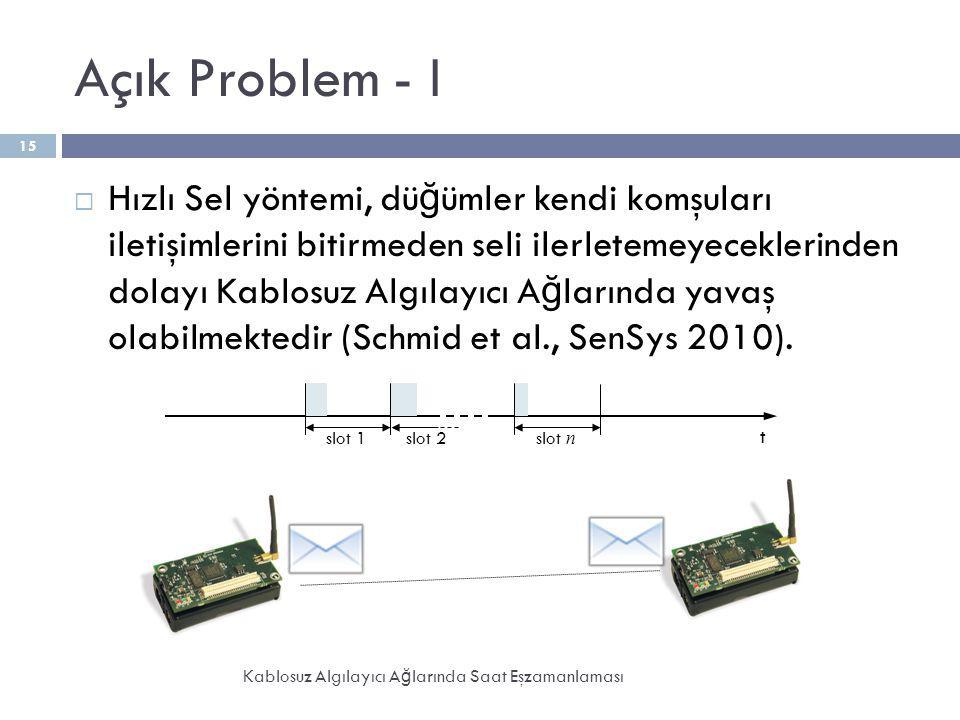 Açık Problem - I Kablosuz Algılayıcı A ğ larında Saat Eşzamanlaması 15  Hızlı Sel yöntemi, dü ğ ümler kendi komşuları iletişimlerini bitirmeden seli