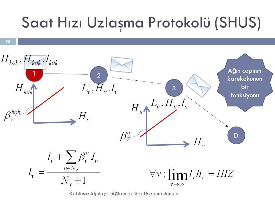 Saat Hızı Uzlaşma Protokolü (SHUS) Kablosuz Algılayıcı A ğ larında Saat Eşzamanlaması 28 2 3 1 D A ğ ın çapının karekökünün bir fonksiyonu