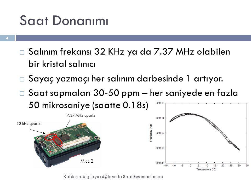 Saat Donanımı Kablosuz Algılayıcı A ğ larında Saat Eşzamanlaması 4  Salınım frekansı 32 KHz ya da 7.37 MHz olabilen bir kristal salınıcı  Sayaç yazm