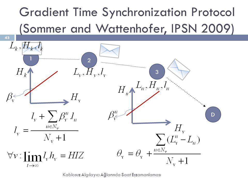 Gradient Time Synchronization Protocol (Sommer and Wattenhofer, IPSN 2009) Kablosuz Algılayıcı A ğ larında Saat Eşzamanlaması 43 2 3 1 D