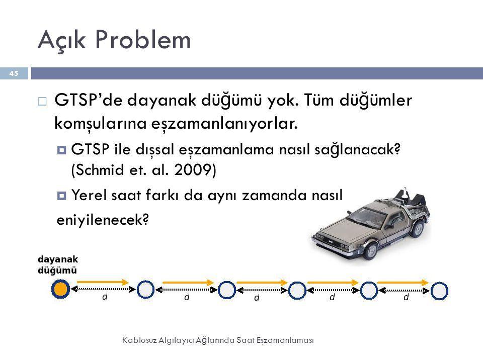 Açık Problem Kablosuz Algılayıcı A ğ larında Saat Eşzamanlaması 45  GTSP'de dayanak dü ğ ümü yok. Tüm dü ğ ümler komşularına eşzamanlanıyorlar.  GTS
