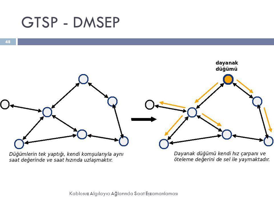 GTSP - DMSEP Kablosuz Algılayıcı A ğ larında Saat Eşzamanlaması 48