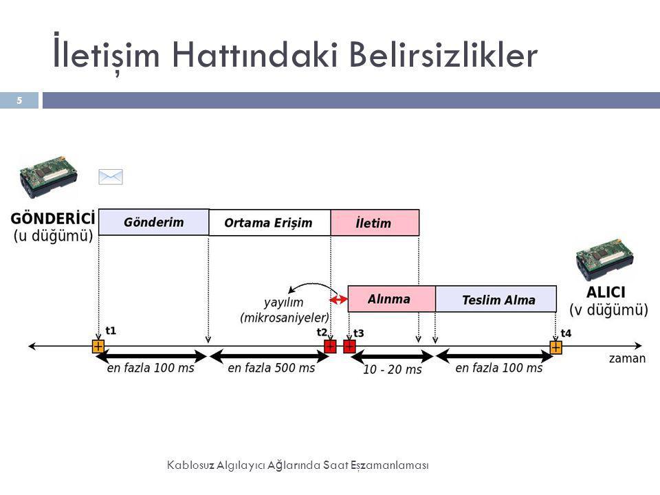 HSEP – 20 MICAz dü ğ ümü Do ğ rusal İ linge Kablosuz Algılayıcı A ğ larında Saat Eşzamanlaması 26