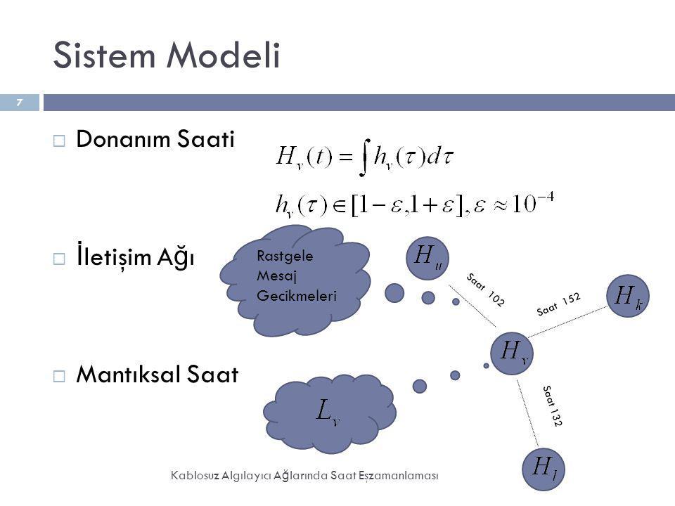 Sistem Modeli Kablosuz Algılayıcı A ğ larında Saat Eşzamanlaması 7  Donanım Saati  İ letişim A ğ ı  Mantıksal Saat Rastgele Mesaj Gecikmeleri Saat