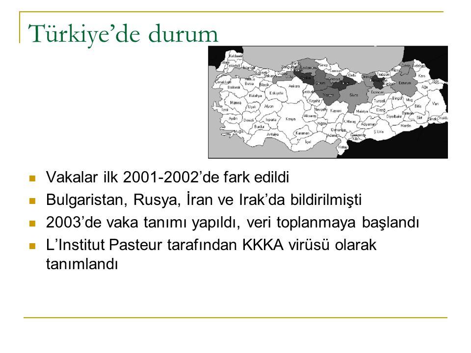 H. Marginatum için Çevresel Uyumluluk Vatansever et al., 2007