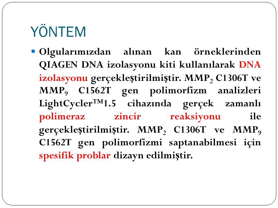 YÖNTEM Olgularımızdan alınan kan örneklerinden QIAGEN DNA izolasyonu kiti kullanılarak DNA izolasyonu gerçekle ş tirilmi ş tir. MMP 2 C1306T ve MMP 9