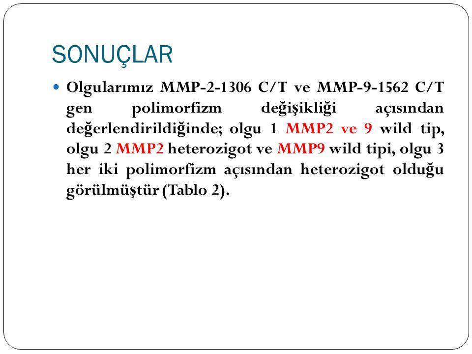 SONUÇLAR Olgularımız MMP-2-1306 C/T ve MMP-9-1562 C/T gen polimorfizm de ğ i ş ikli ğ i açısından de ğ erlendirildi ğ inde; olgu 1 MMP2 ve 9 wild tip,