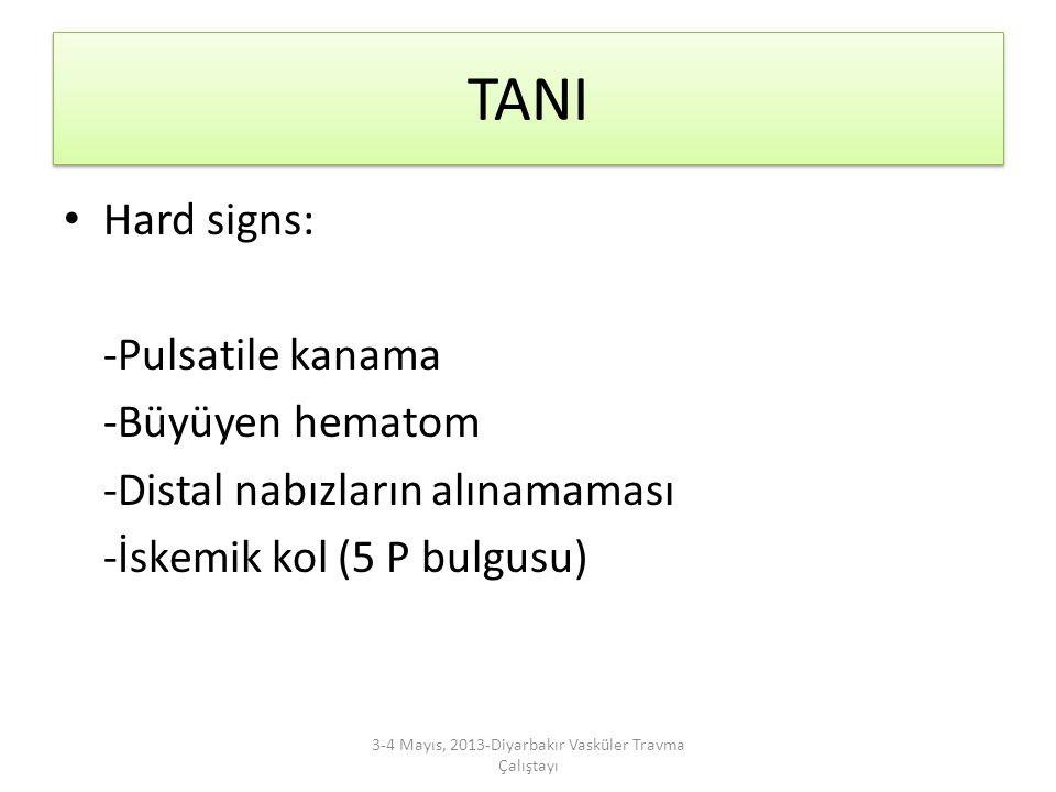 TANI Hard signs: -Pulsatile kanama -Büyüyen hematom -Distal nabızların alınamaması -İskemik kol (5 P bulgusu) 3-4 Mayıs, 2013-Diyarbakır Vasküler Trav