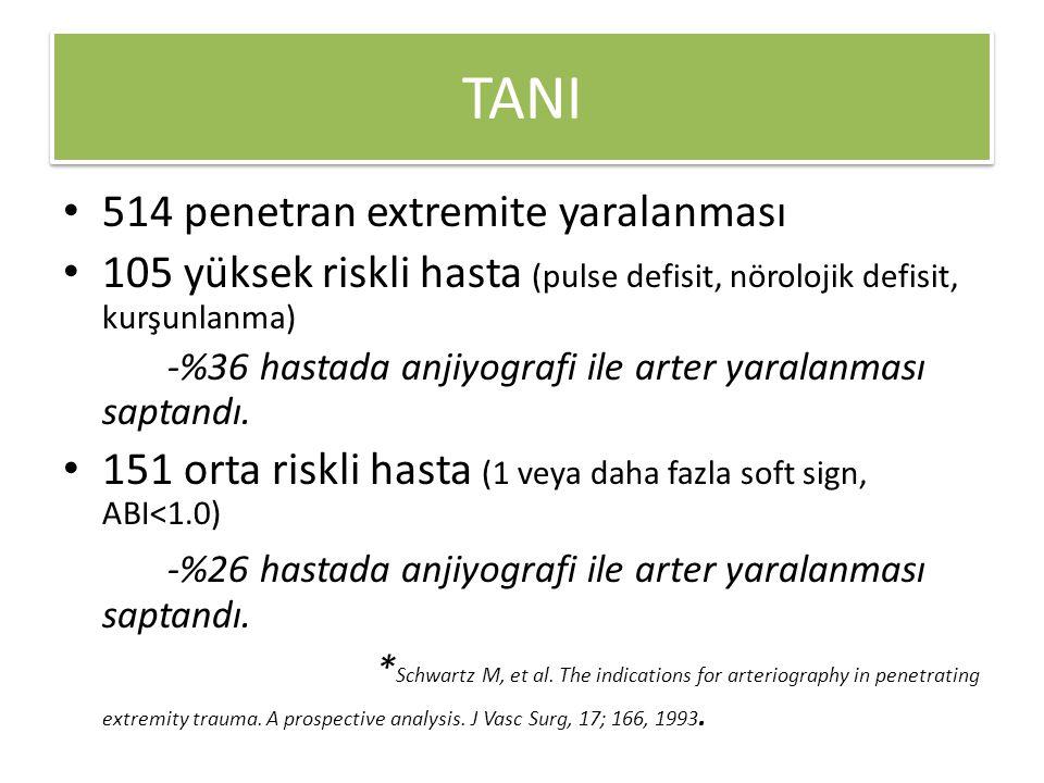 TANI 514 penetran extremite yaralanması 105 yüksek riskli hasta (pulse defisit, nörolojik defisit, kurşunlanma) -%36 hastada anjiyografi ile arter yar