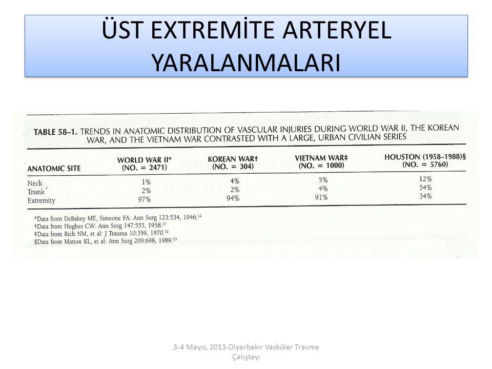 ÜST EXTREMİTE ARTERYEL YARALANMALARDA CERRAHİ TEDAVİ Arteryel tamir tekniğini seçerken primer determinant hastanın fizyolojisi (asidoz, hipotermi, şuur durumu) Hasar kontrol stratejisi basamaklı tedavi bail out prosedürü (geçici çözüm) 3-4 Mayıs, 2013-Diyarbakır Vasküler Travma Çalıştayı