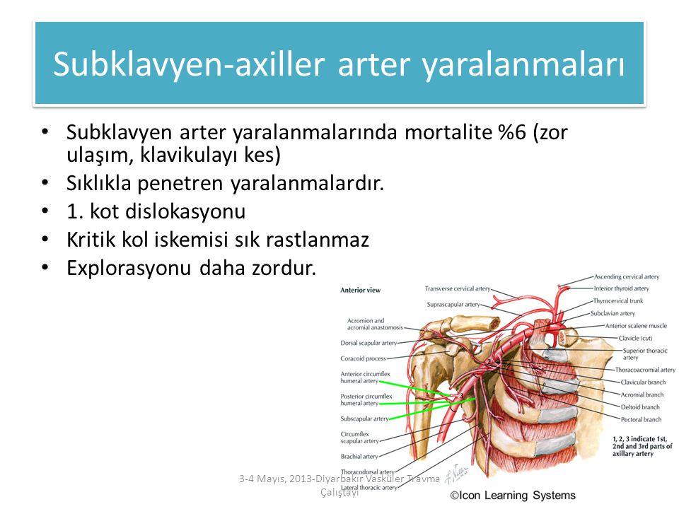 Subklavyen-axiller arter yaralanmaları Subklavyen arter yaralanmalarında mortalite %6 (zor ulaşım, klavikulayı kes) Sıklıkla penetren yaralanmalardır.