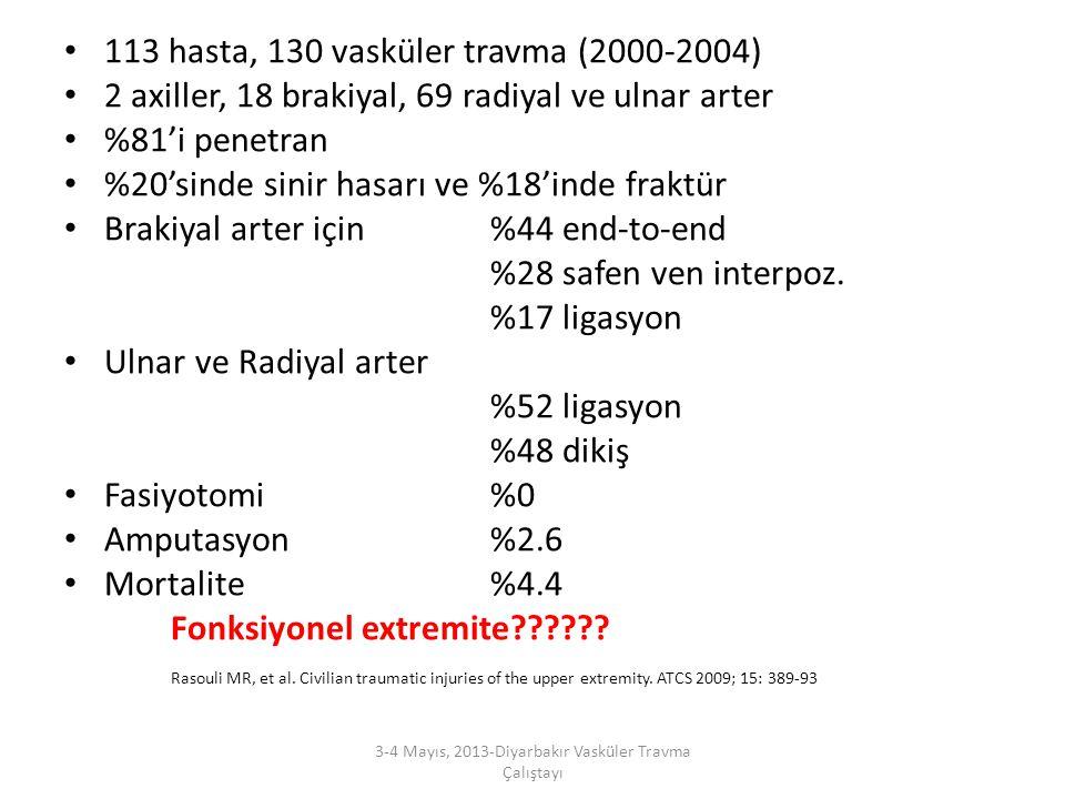 113 hasta, 130 vasküler travma (2000-2004) 2 axiller, 18 brakiyal, 69 radiyal ve ulnar arter %81'i penetran %20'sinde sinir hasarı ve %18'inde fraktür