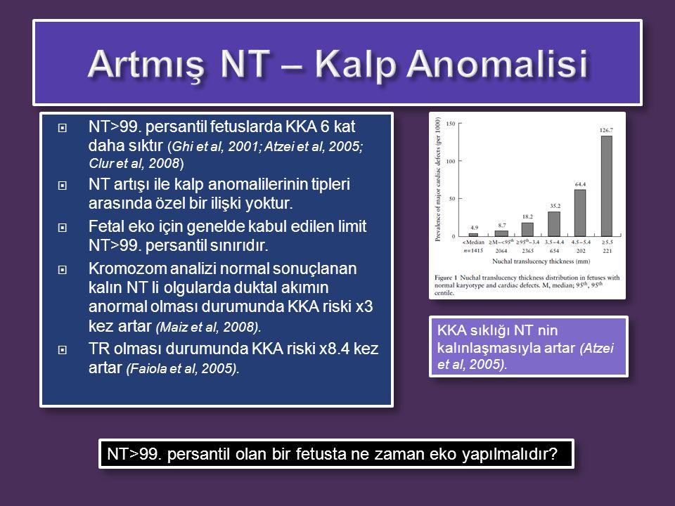 KKA sıklığı NT nin kalınlaşmasıyla artar (Atzei et al, 2005). NT>99. persantil olan bir fetusta ne zaman eko yapılmalıdır?