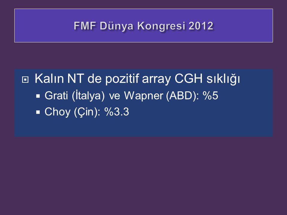  Kalın NT de pozitif array CGH sıklığı  Grati (İtalya) ve Wapner (ABD): %5  Choy (Çin): %3.3