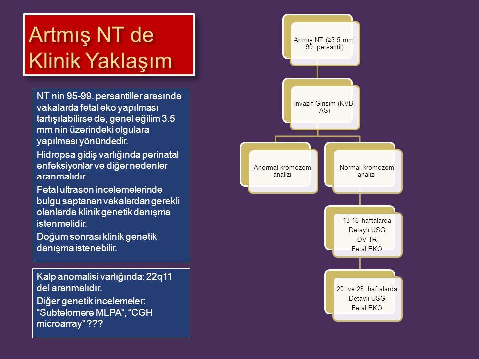 """Artmış NT de Klinik Yaklaşım Kalp anomalisi varlığında: 22q11 del aranmalıdır. Diğer genetik incelemeler: """"Subtelomere MLPA"""", """"CGH microarray"""" ??? Art"""