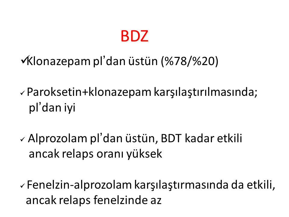 BDZ Klonazepam pl'dan üstün (%78/%20) Paroksetin+klonazepam karşılaştırılmasında; pl'dan iyi Alprozolam pl'dan üstün, BDT kadar etkili ancak relaps oranı yüksek Fenelzin-alprozolam karşılaştırmasında da etkili, ancak relaps fenelzinde az