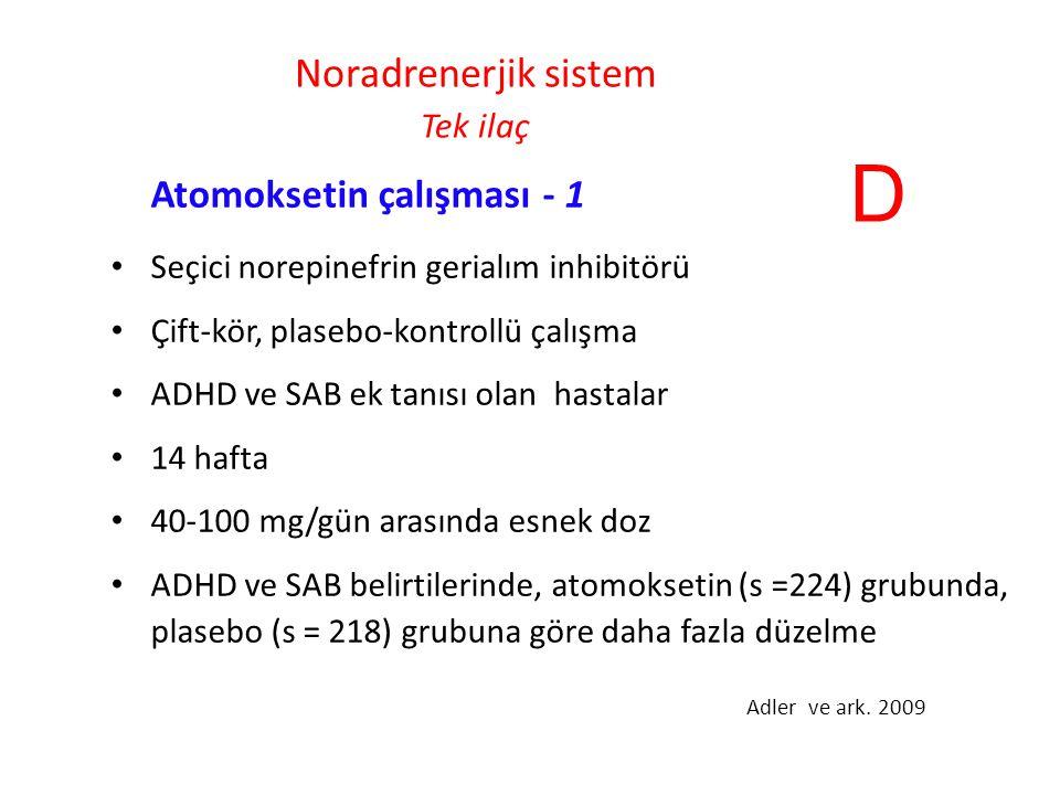 Noradrenerjik sistem Tek ilaç Atomoksetin çalışması - 1 Seçici norepinefrin gerialım inhibitörü Çift-kör, plasebo-kontrollü çalışma ADHD ve SAB ek tanısı olan hastalar 14 hafta 40-100 mg/gün arasında esnek doz ADHD ve SAB belirtilerinde, atomoksetin (s =224) grubunda, plasebo (s = 218) grubuna göre daha fazla düzelme Adler ve ark.