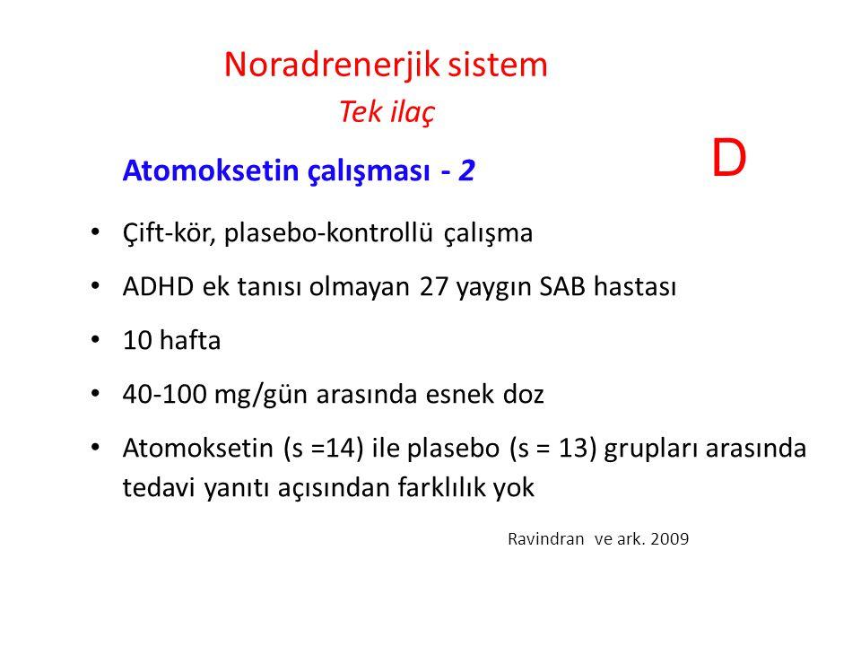 Noradrenerjik sistem Tek ilaç Atomoksetin çalışması - 2 Çift-kör, plasebo-kontrollü çalışma ADHD ek tanısı olmayan 27 yaygın SAB hastası 10 hafta 40-1