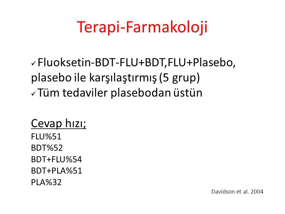 Terapi-Farmakoloji Fluoksetin-BDT-FLU+BDT,FLU+Plasebo, plasebo ile karşılaştırmış (5 grup) Tüm tedaviler plasebodan üstün Cevap hızı; FLU%51 BDT%52 BDT+FLU%54 BDT+PLA%51 PLA%32 Davidson et al.