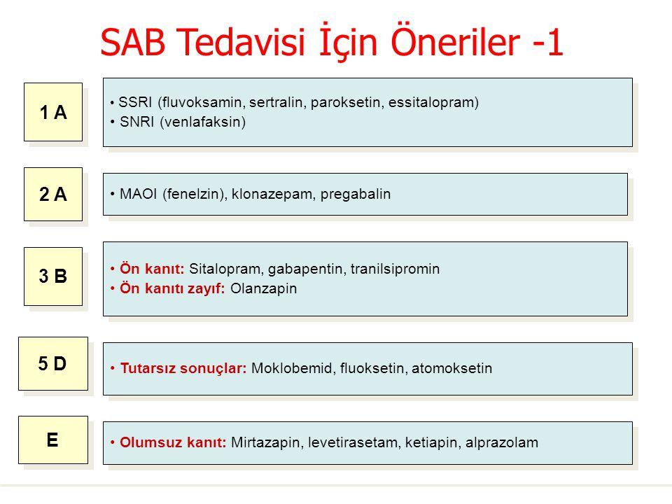 1 A SSRI (fluvoksamin, sertralin, paroksetin, essitalopram) SNRI (venlafaksin) SSRI (fluvoksamin, sertralin, paroksetin, essitalopram) SNRI (venlafaksin) 2 A SAB Tedavisi İçin Öneriler -1 MAOI (fenelzin), klonazepam, pregabalin Ön kanıt: Sitalopram, gabapentin, tranilsipromin Ön kanıtı zayıf: Olanzapin Ön kanıt: Sitalopram, gabapentin, tranilsipromin Ön kanıtı zayıf: Olanzapin 3 B Tutarsız sonuçlar: Moklobemid, fluoksetin, atomoksetin Olumsuz kanıt: Mirtazapin, levetirasetam, ketiapin, alprazolam 5 D E E