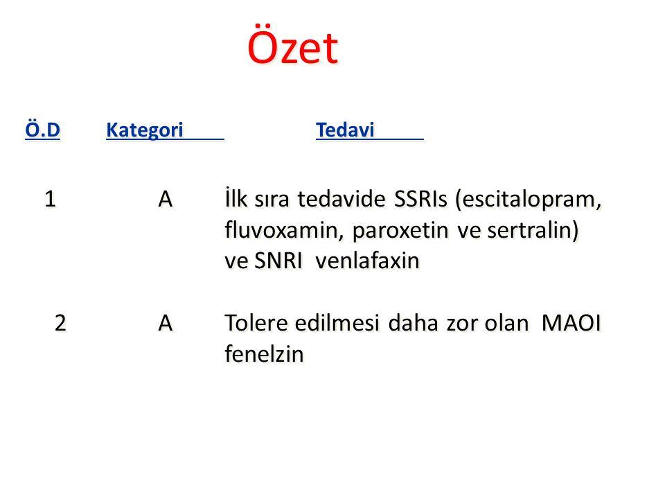 Ö.D Kategori Tedavi 1Aİlk sıra tedavide SSRIs (escitalopram, fluvoxamin, paroxetin ve sertralin) ve SNRI venlafaxin 2 ATolere edilmesi daha zor olan MAOI fenelzin Ö.D Kategori Tedavi 1Aİlk sıra tedavide SSRIs (escitalopram, fluvoxamin, paroxetin ve sertralin) ve SNRI venlafaxin 2 ATolere edilmesi daha zor olan MAOI fenelzin Özet