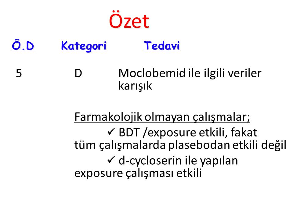 Ö.D Kategori Tedavi 5D Moclobemid ile ilgili veriler karışık Farmakolojik olmayan çalışmalar; BDT /exposure etkili, fakat tüm çalışmalarda plasebodan
