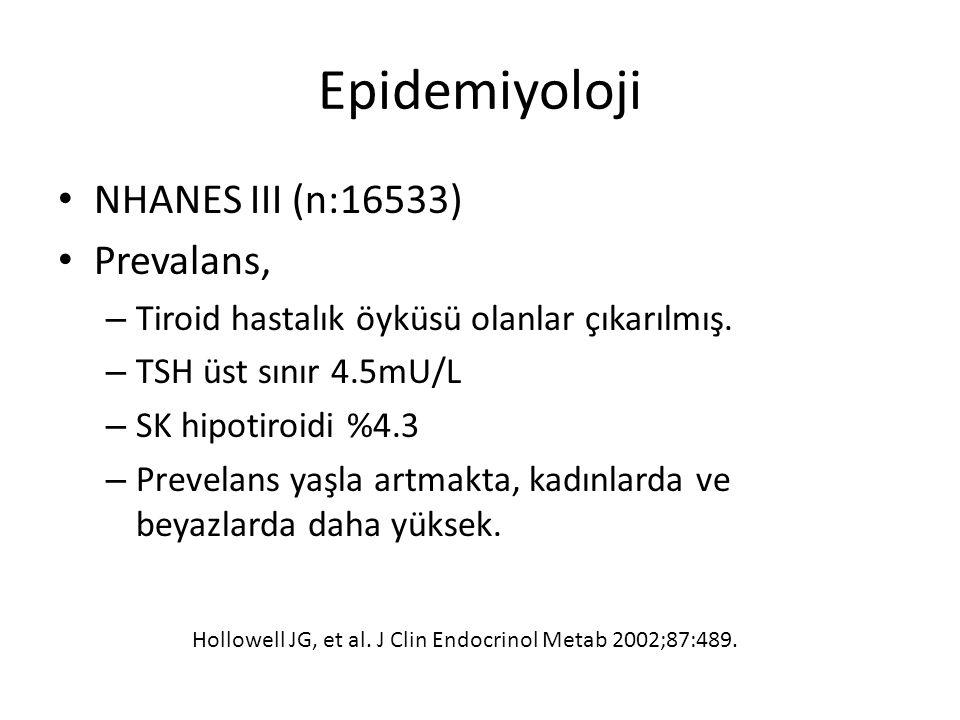 Epidemiyoloji NHANES III (n:16533) Prevalans, – Tiroid hastalık öyküsü olanlar çıkarılmış. – TSH üst sınır 4.5mU/L – SK hipotiroidi %4.3 – Prevelans y