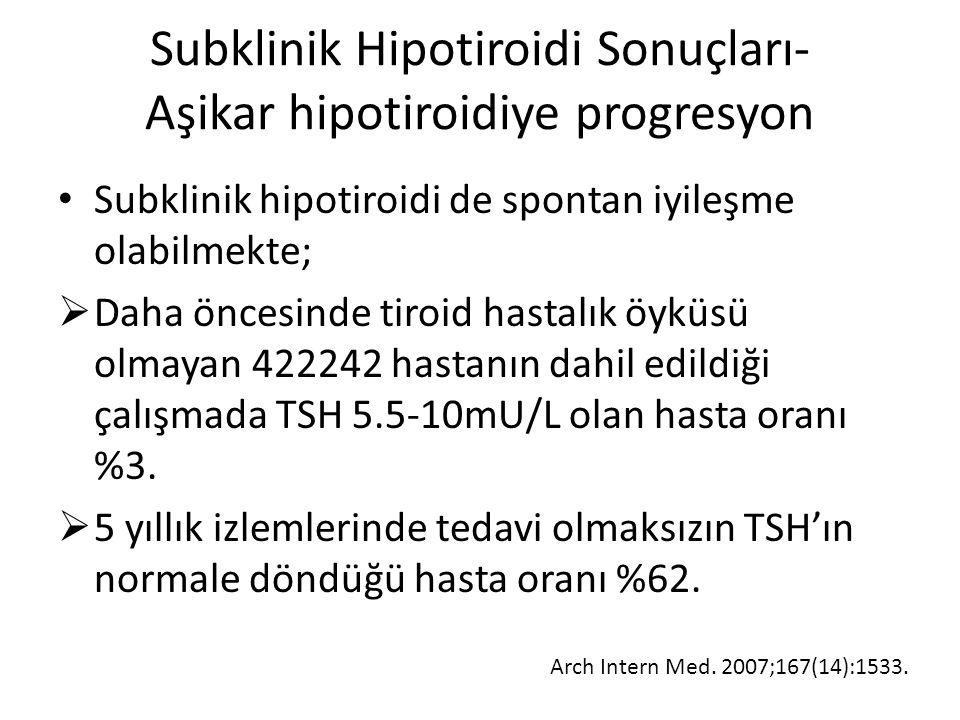 Subklinik Hipotiroidi Sonuçları- Aşikar hipotiroidiye progresyon Subklinik hipotiroidi de spontan iyileşme olabilmekte;  Daha öncesinde tiroid hastal