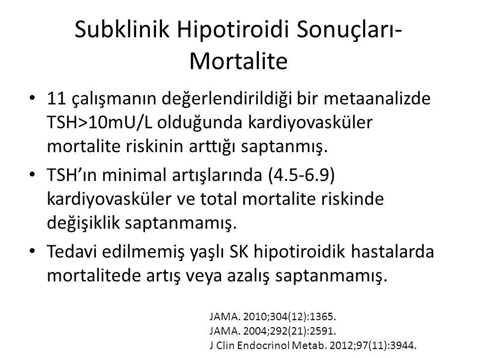 Subklinik Hipotiroidi Sonuçları- Mortalite 11 çalışmanın değerlendirildiği bir metaanalizde TSH>10mU/L olduğunda kardiyovasküler mortalite riskinin ar