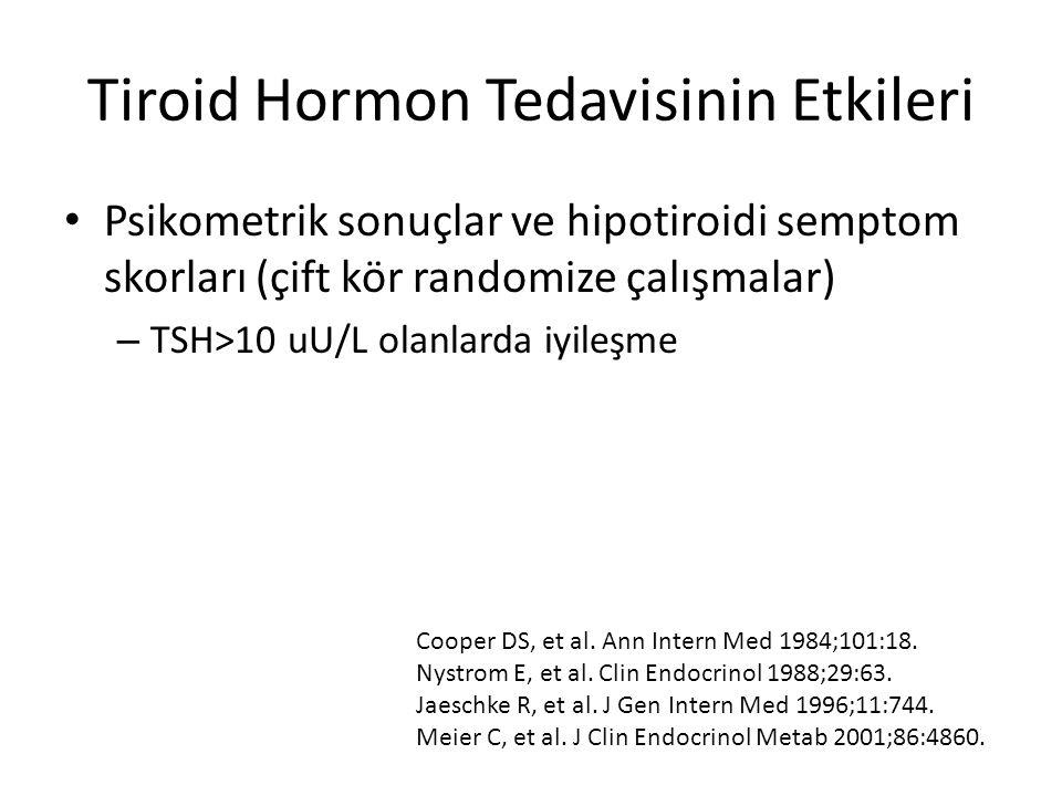 Tiroid Hormon Tedavisinin Etkileri Psikometrik sonuçlar ve hipotiroidi semptom skorları (çift kör randomize çalışmalar) – TSH>10 uU/L olanlarda iyileş