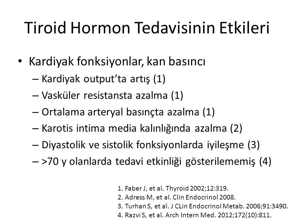 Tiroid Hormon Tedavisinin Etkileri Kardiyak fonksiyonlar, kan basıncı – Kardiyak output'ta artış (1) – Vasküler resistansta azalma (1) – Ortalama arte