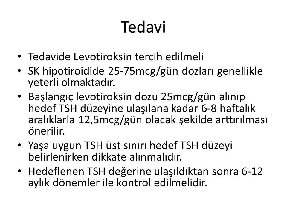 Tedavi Tedavide Levotiroksin tercih edilmeli SK hipotiroidide 25-75mcg/gün dozları genellikle yeterli olmaktadır. Başlangıç levotiroksin dozu 25mcg/gü