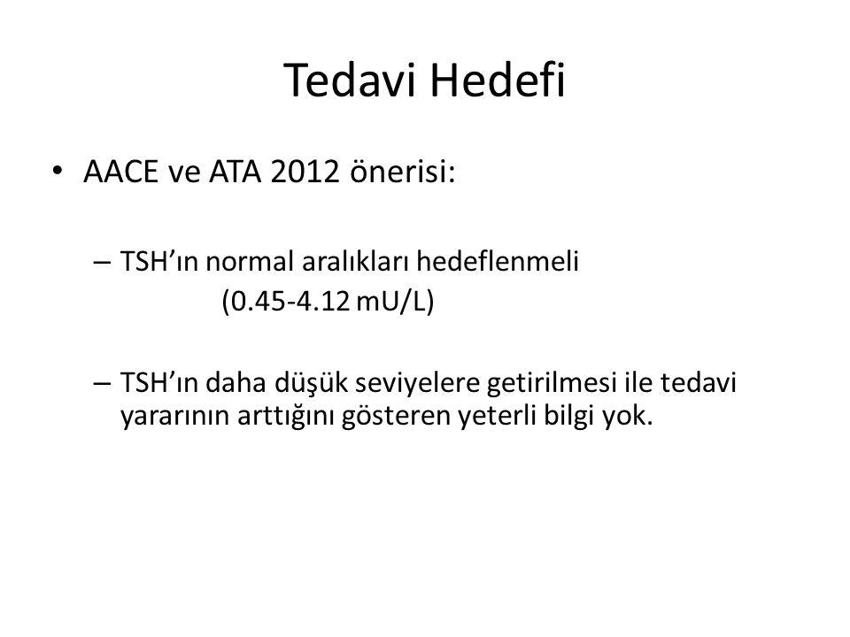 Tedavi Hedefi AACE ve ATA 2012 önerisi: – TSH'ın normal aralıkları hedeflenmeli (0.45-4.12 mU/L) – TSH'ın daha düşük seviyelere getirilmesi ile tedavi