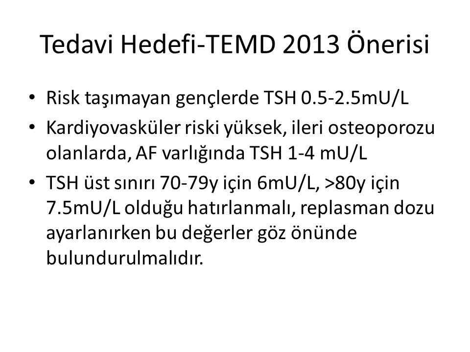 Tedavi Hedefi-TEMD 2013 Önerisi Risk taşımayan gençlerde TSH 0.5-2.5mU/L Kardiyovasküler riski yüksek, ileri osteoporozu olanlarda, AF varlığında TSH