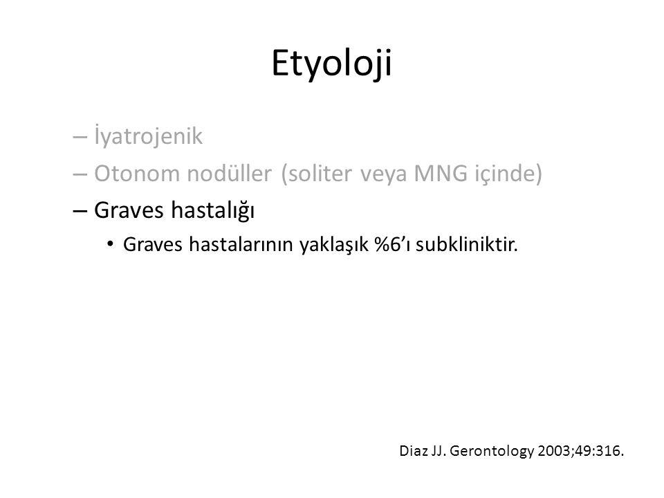 Etyoloji – İyatrojenik – Otonom nodüller (soliter veya MNG içinde) – Graves hastalığı Graves hastalarının yaklaşık %6'ı subkliniktir. Diaz JJ. Geronto