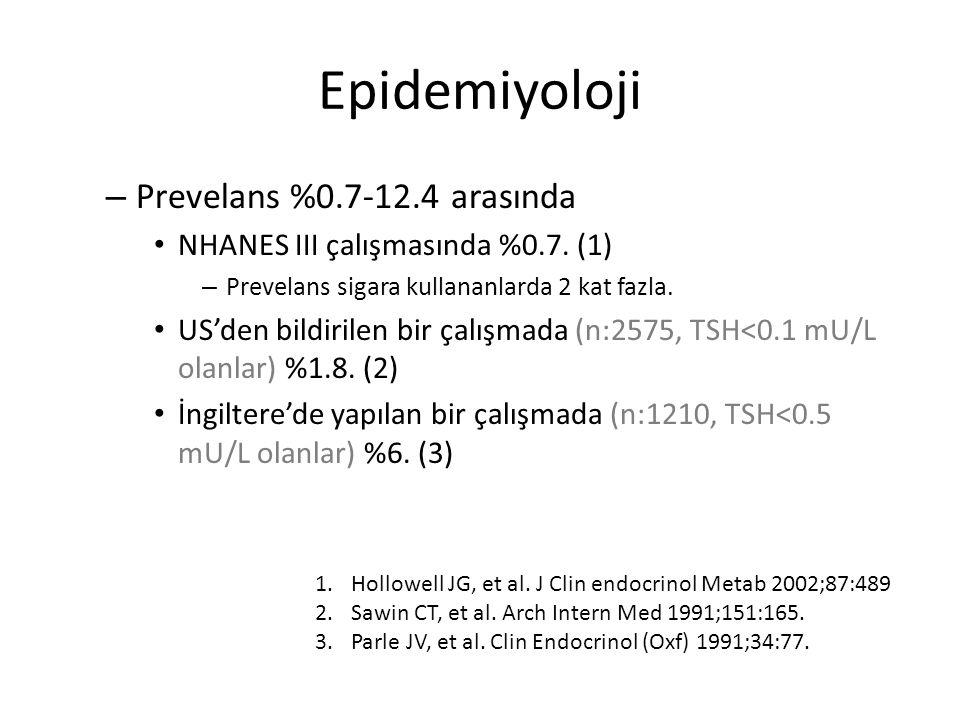 Epidemiyoloji – Prevelans %0.7-12.4 arasında NHANES III çalışmasında %0.7. (1) – Prevelans sigara kullananlarda 2 kat fazla. US'den bildirilen bir çal