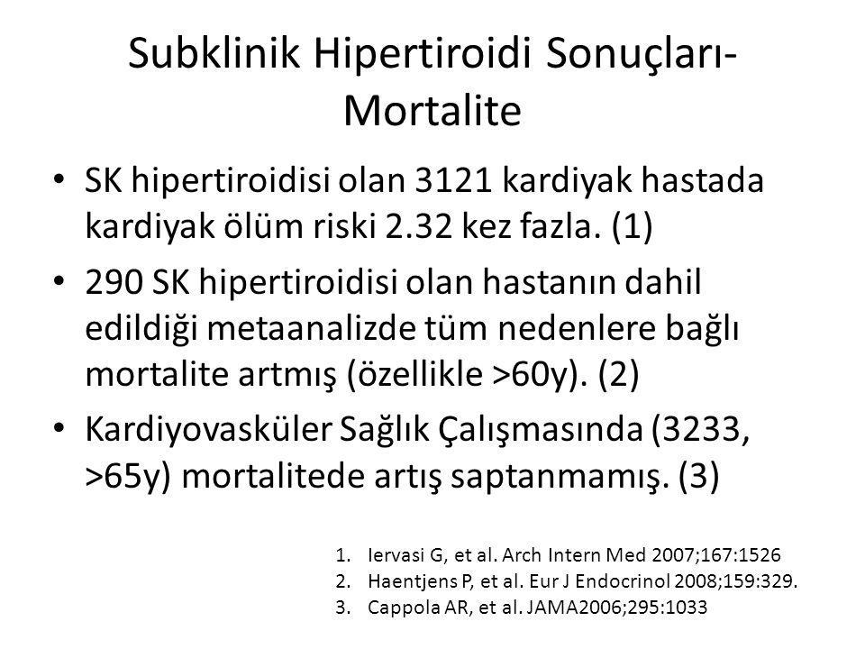 Subklinik Hipertiroidi Sonuçları- Mortalite SK hipertiroidisi olan 3121 kardiyak hastada kardiyak ölüm riski 2.32 kez fazla. (1) 290 SK hipertiroidisi