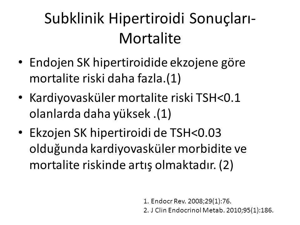 Subklinik Hipertiroidi Sonuçları- Mortalite Endojen SK hipertiroidide ekzojene göre mortalite riski daha fazla.(1) Kardiyovasküler mortalite riski TSH