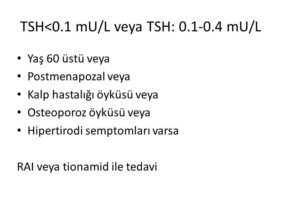 TSH<0.1 mU/L veya TSH: 0.1-0.4 mU/L Yaş 60 üstü veya Postmenapozal veya Kalp hastalığı öyküsü veya Osteoporoz öyküsü veya Hipertirodi semptomları vars