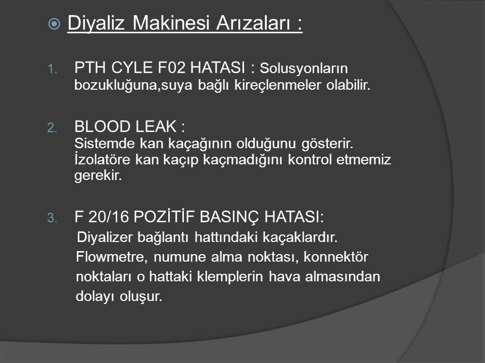  Diyaliz Makinesi Arızaları : 1. PTH CYLE F02 HATASI : Solusyonların bozukluğuna,suya bağlı kireçlenmeler olabilir. 2. BLOOD LEAK : Sistemde kan kaça