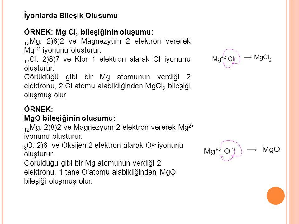 ÖRNEK: Mg Cl 2 bileşiğinin oluşumu: 12 Mg: 2)8)2 ve Magnezyum 2 elektron vererek Mg +2 iyonunu oluşturur. 17 Cl: 2)8)7 ve Klor 1 elektron alarak Cl -