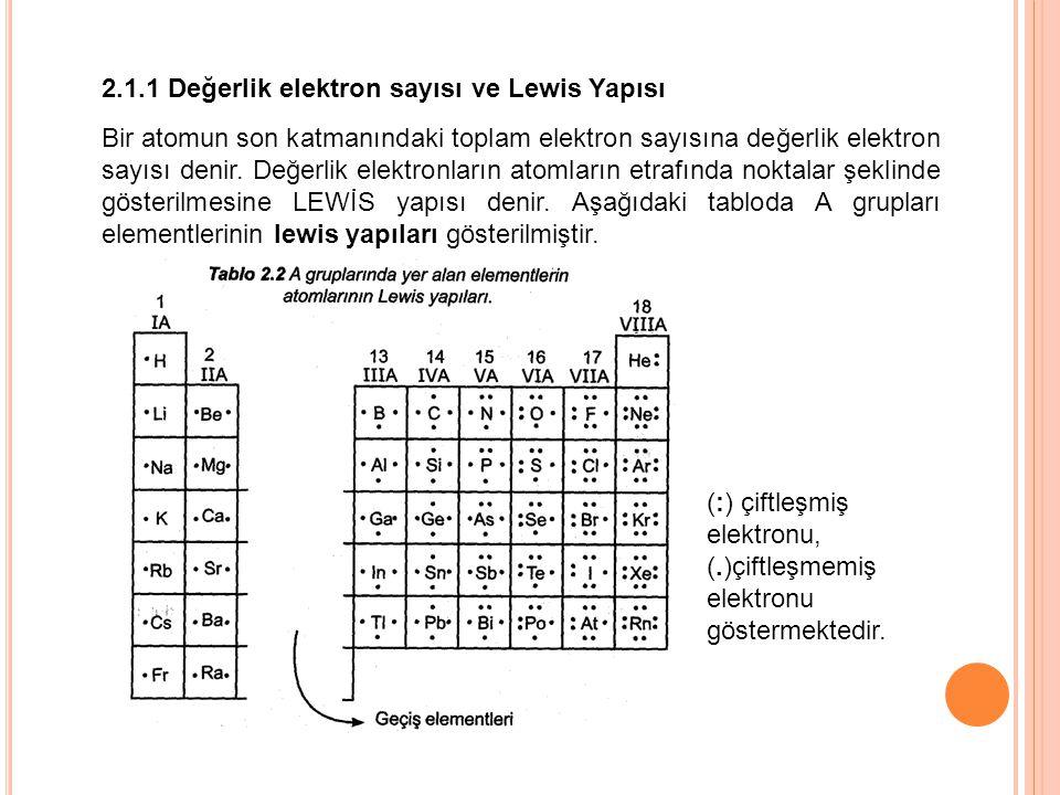 2.1.1 Değerlik elektron sayısı ve Lewis Yapısı Bir atomun son katmanındaki toplam elektron sayısına değerlik elektron sayısı denir. Değerlik elektronl