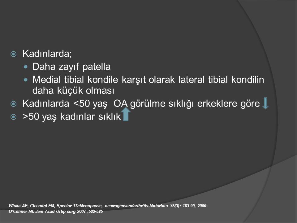  Kadınlarda; Daha zayıf patella Medial tibial kondile karşıt olarak lateral tibial kondilin daha küçük olması  Kadınlarda <50 yaş OA görülme sıklığı