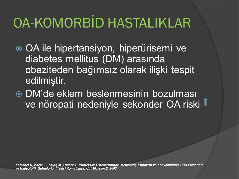 OA-KOMORBİD HASTALIKLAR  OA ile hipertansiyon, hiperürisemi ve diabetes mellitus (DM) arasında obeziteden bağımsız olarak ilişki tespit edilmiştir. 